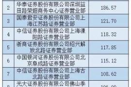 龙虎榜TOP10大换血!K线背后 游资的秘密已被揭开