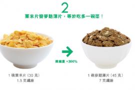 5種吃奇亞籽有「副作用」的人+其他清宿便食物