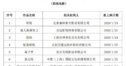 春节档电影全部撤档!《唐探3》、《夺冠》等7部影片宣布撤档