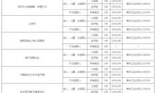 足迹日本:第一季【在关东与台风同行】(3)