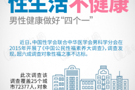 中国超过六成人,夫妻生活质量不达标,你敢相信?