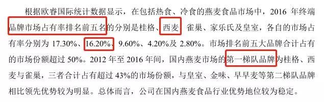 IPO观察 | 西麦燕麦的尴尬:每年营收6个亿,仅11人在做研发