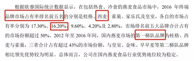 IPO观察 | 西麦燕麦的尴尬:每年营收6个亿,仅11人在做研发 股市资讯 第2张