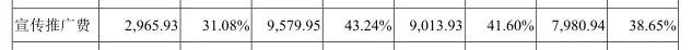 IPO观察 | 西麦燕麦的尴尬:每年营收6个亿,仅11人在做研发 股市资讯 第8张