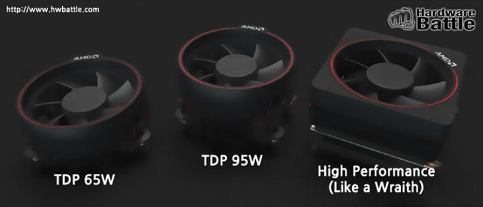 65W、95W 与高效能三款,AMD Ryzen 处理器用散热器曝光 消费.生活.科技 第1张