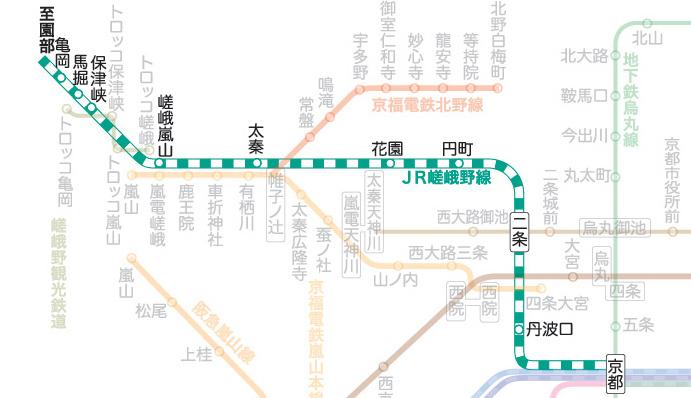 京都市内交通,JR琵琶湖线,嵯峨野线,洛巴士,100元循环巴士,JR湖西线 旅游资讯 第3张