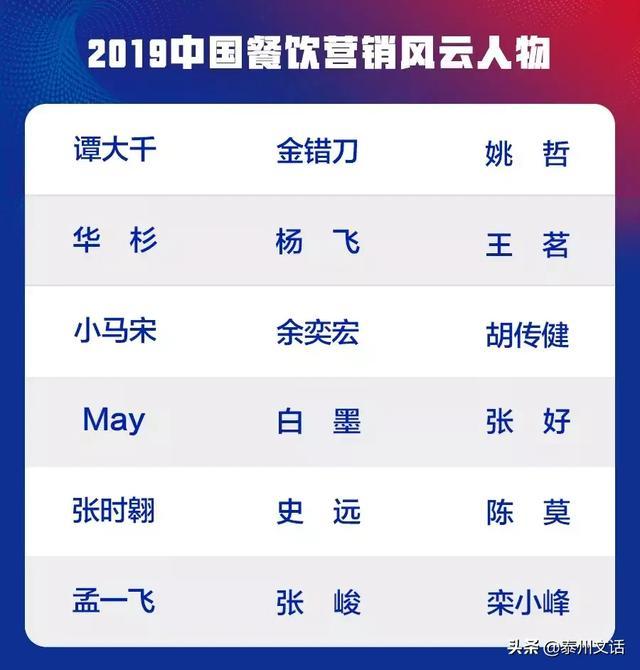 """2019中国餐饮业十大品牌""""(各品类)揭晓 消费与科技 第7张"""