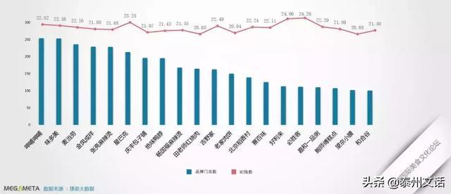 """2019中国餐饮业十大品牌""""(各品类)揭晓 消费与科技 第12张"""