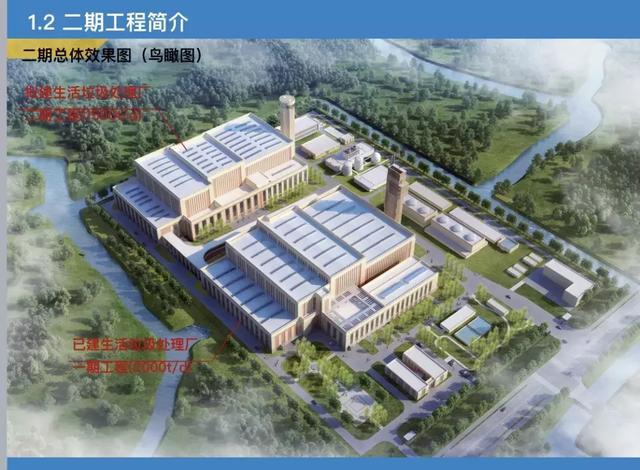 一天发电96万度!上海这家垃圾焚烧厂居然这样干 网文选读 第5张