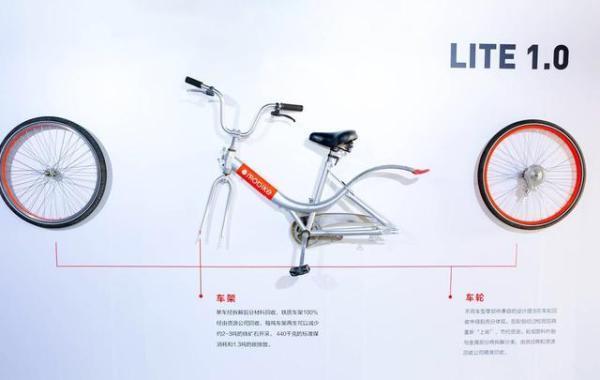 针对废旧单车,摩拜单车又有新动作了 针对废旧单车,摩拜单车又有新动作了 消费与科技