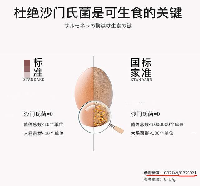 """寿喜锅""""无菌蛋""""真的无菌?并不,生吃未必绝对安全 饮食文化 第2张"""