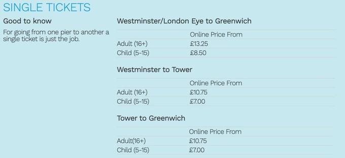 从伦敦到爱丁堡,坐火车玩一趟英国才是真不虚此行!伦敦   旅游资讯 第14张