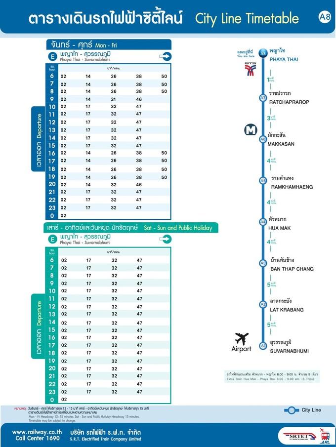 曼谷自由行全新交通攻略(2019~2020版) 旅游资讯 第3张