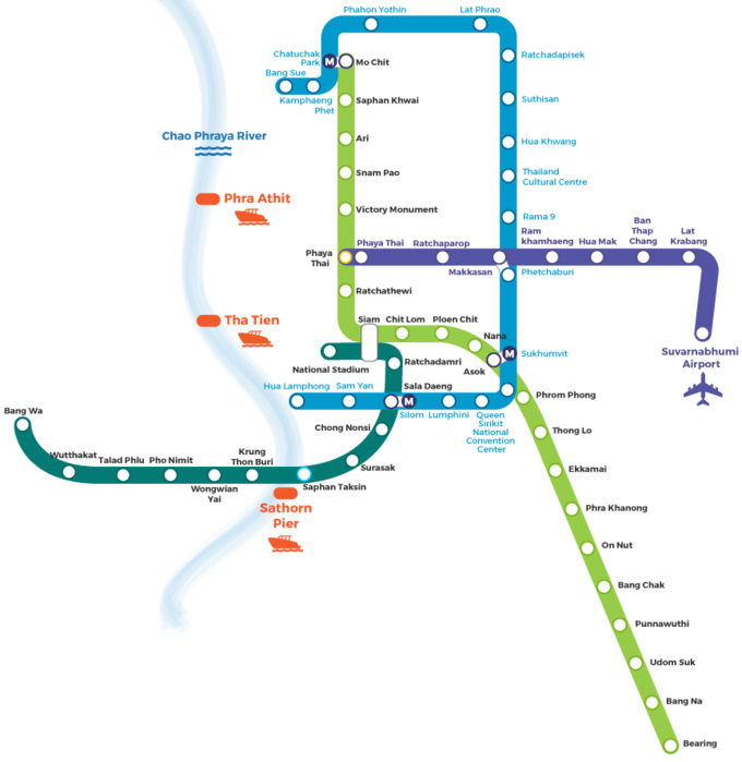 曼谷自由行全新交通攻略(2019~2020版) 旅游资讯 第8张