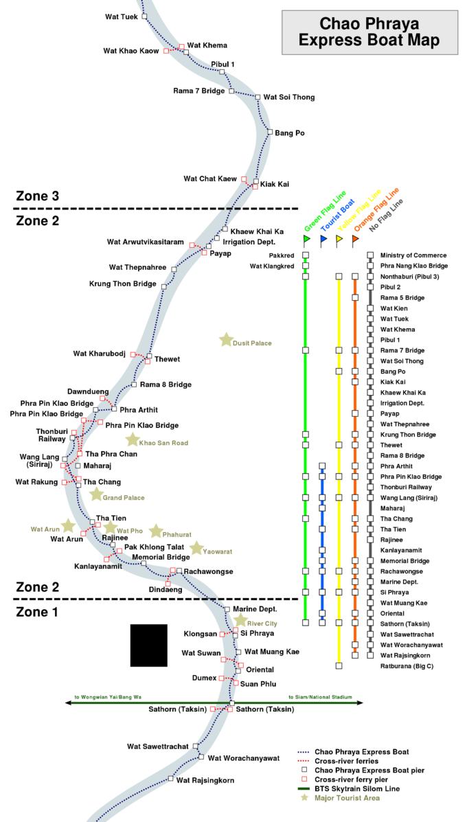 曼谷自由行全新交通攻略(2019~2020版) 旅游资讯 第9张