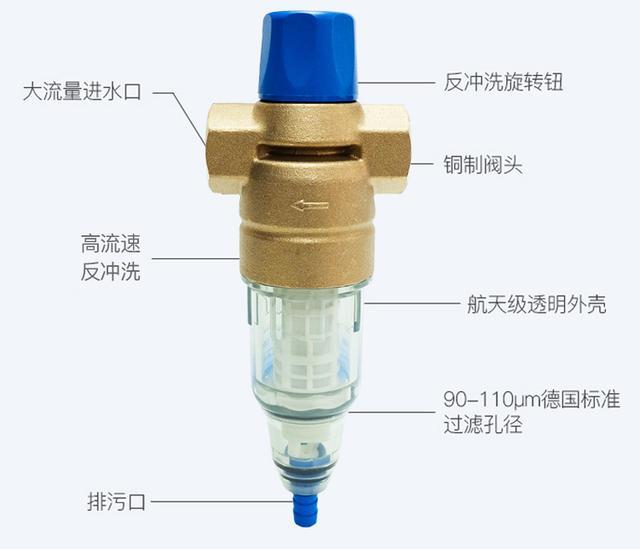 关于净水器,你了解的可能仅仅是个末端装置! 家庭生活 第4张
