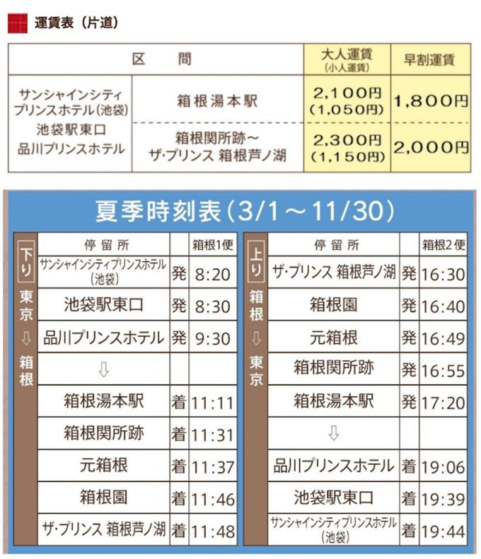 2天1夜箱根游 内附超全交通、酒店以及游玩路线攻略 旅游资讯 第2张