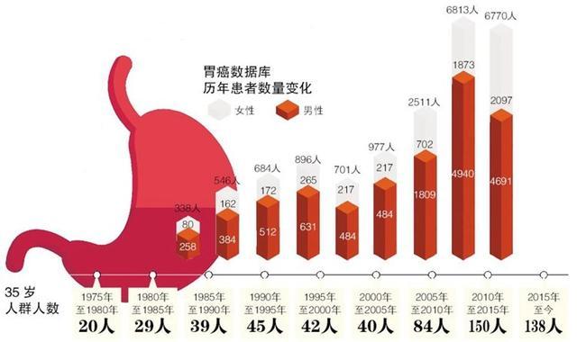 """被辣""""毁掉""""了的中国胃 饮食文化 第10张"""