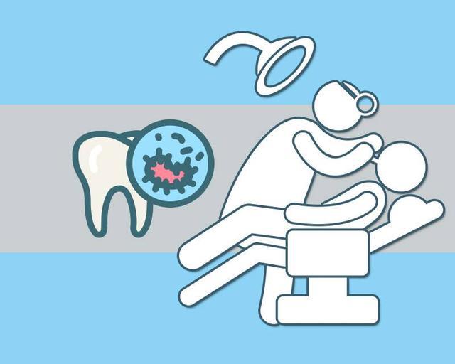 """看一次牙,就得花费好几万?揭穿:中国牙科真有那么""""暴利"""" 健康养生 第4张"""