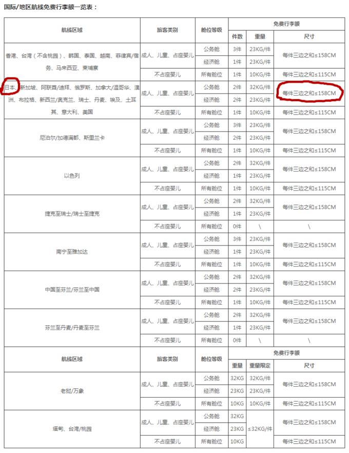 足迹日本:第一季【在关东与台风同行】(3) 旅游资讯 第1张