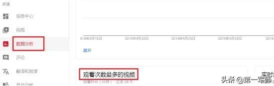 在中国怎么通过youtube赚钱,这些youtobe排名方法教给你 网络赚钱 第6张