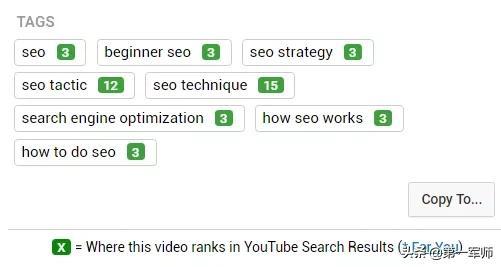 在中国怎么通过youtube赚钱,这些youtobe排名方法教给你 网络赚钱 第12张