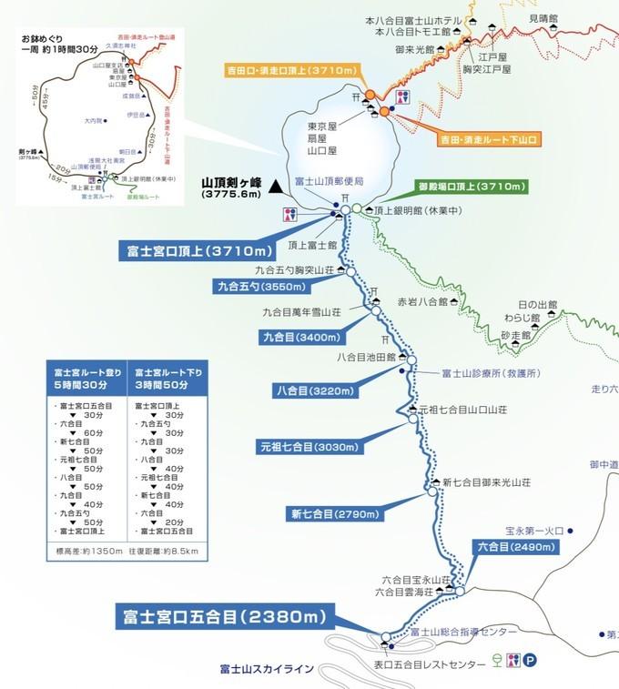 征服日本第一高山-富士山 旅游资讯 第6张