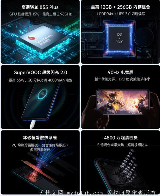 OPPO Reno Ace 8GB+128GB 星际蓝 65W超级闪充 智能游戏手机  京东特惠 第2张