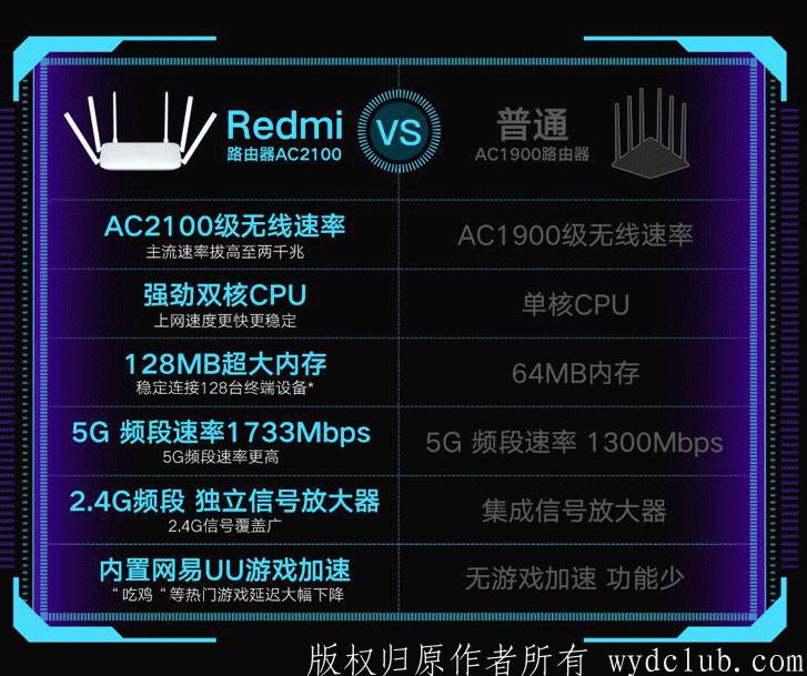 Redmi 路由器 AC2100 5G Redmi 路由器 AC2100 5G双频 千兆端口 信号增强 WIFI穿墙 游戏路由 京东特惠 第3张