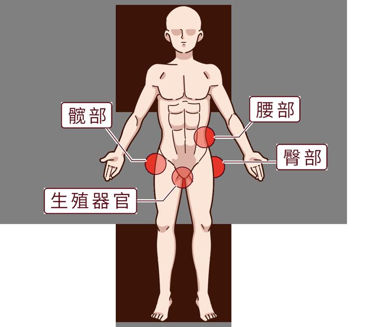 提醒一句:男人想保护好前列腺,这6件小事可别漏做了 生活与健康 第8张