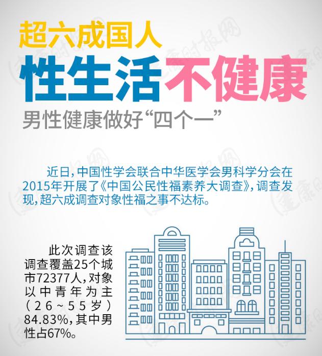 中国超过六成人,夫妻生活质量不达标,你敢相信? 家庭生活 第1张