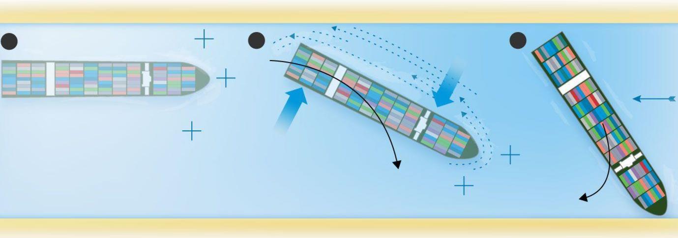 """苏伊士大塞船:非洲这阵风 每天刮走近百亿美元 引发全球""""蝴蝶效应"""" 大千世界 第2张"""