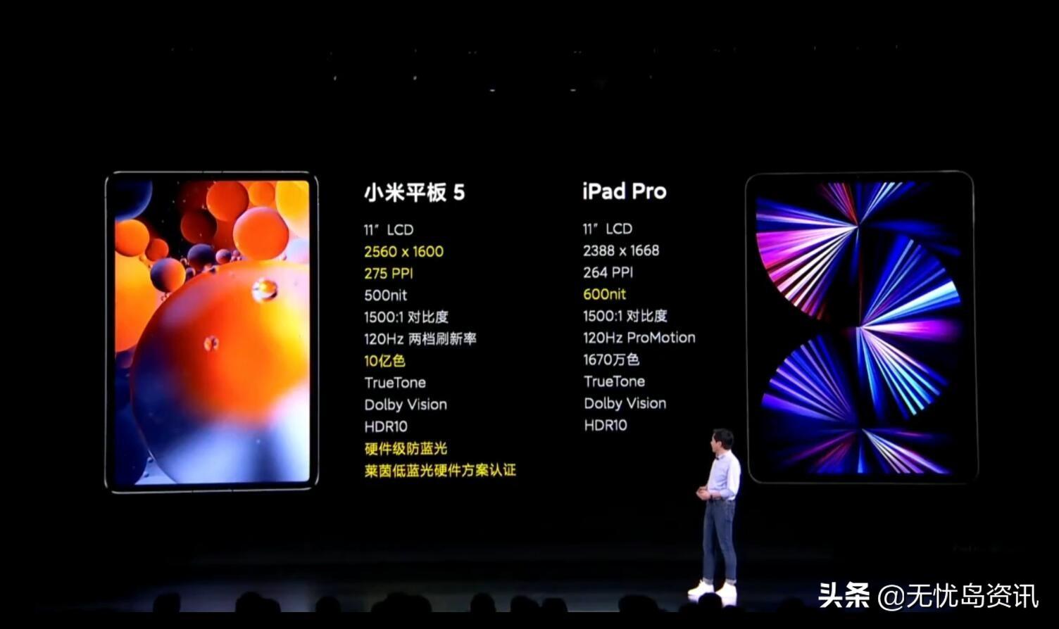 雷军对标iPad Pro而研发的小米平板5,究竟值不值得买呢? 京东特惠 第2张