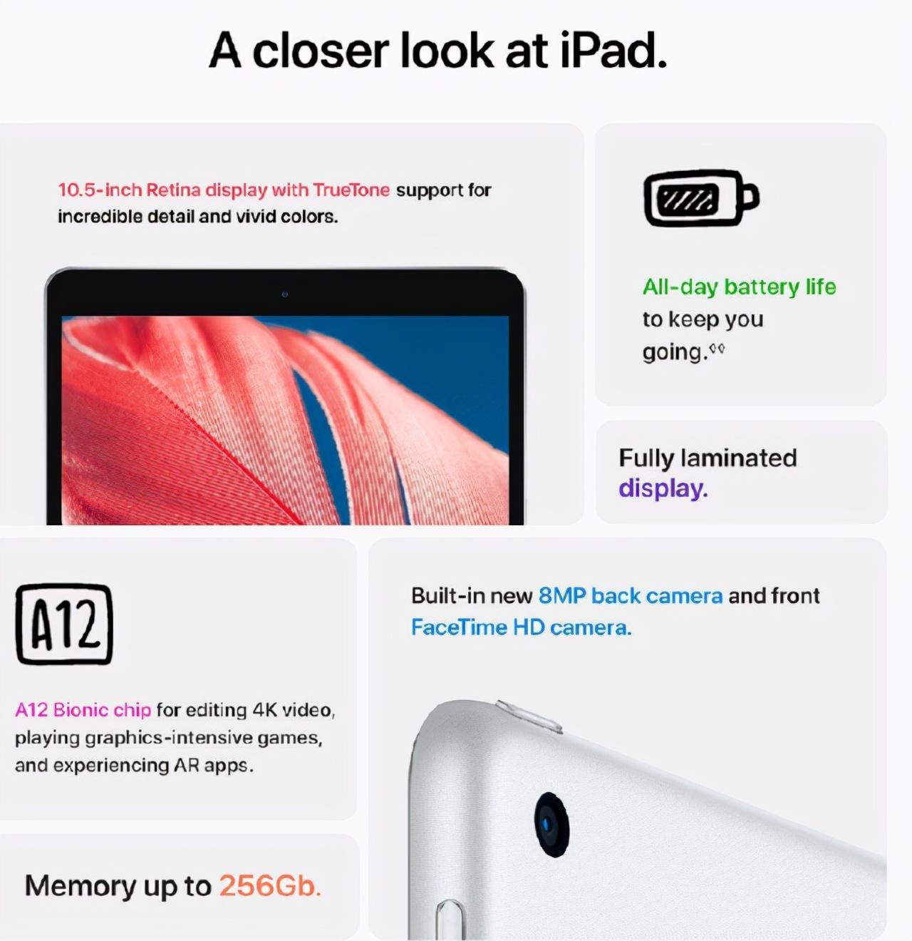 iPad 9遭提前泄露:屏幕终于升级 iPad 9遭提前泄露:屏幕终于升级 消费与科技